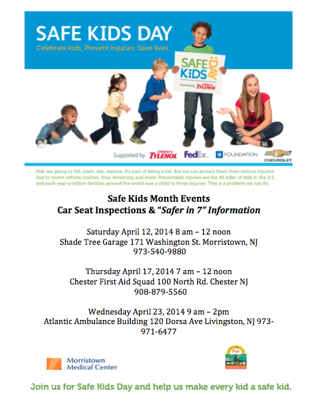 Northern New Jersey Safe Kids Safe Kids New Jersey